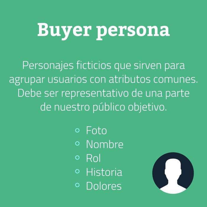 Buyerpersona2.jpg