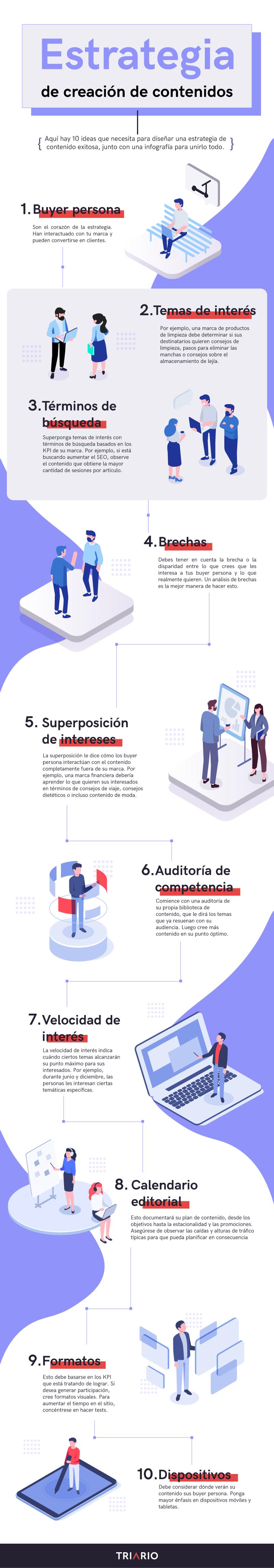 infografía estrategia de contenidos