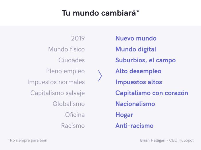 tendencias de marketing digital 2021 en colombia