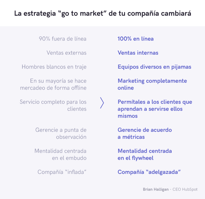 tendencias de marketing digital 2021 en colombia